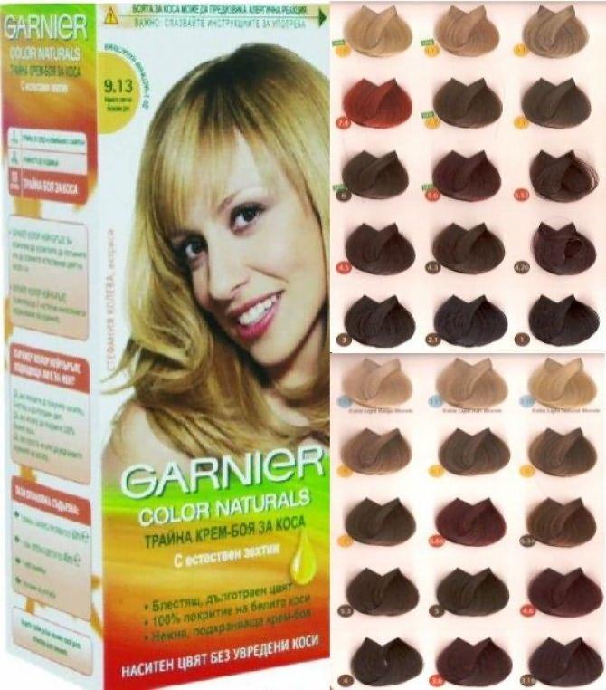 Краска для волос гарньер палитра цветов русый 39